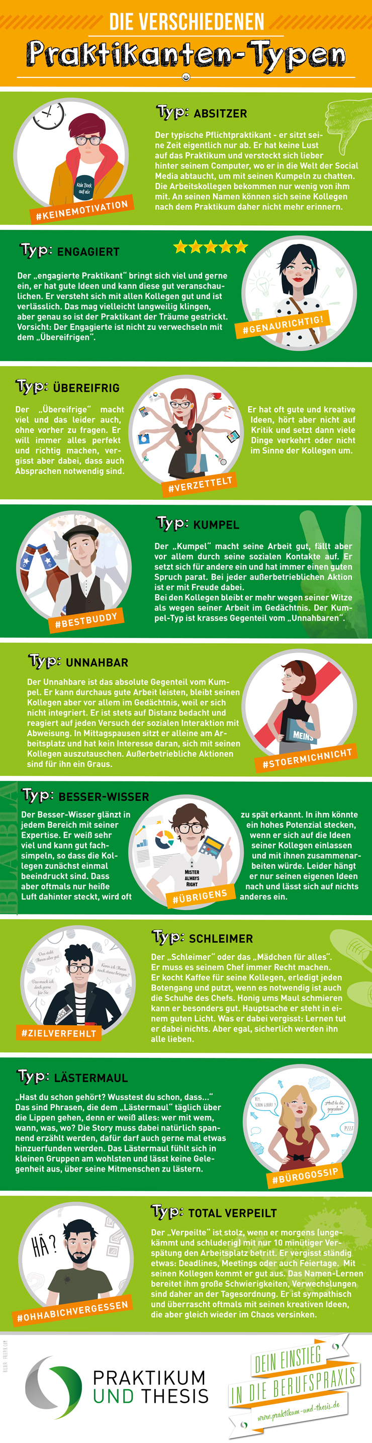 Infografik die verschiedenen praktikanten typen for Praktikum modedesign stuttgart